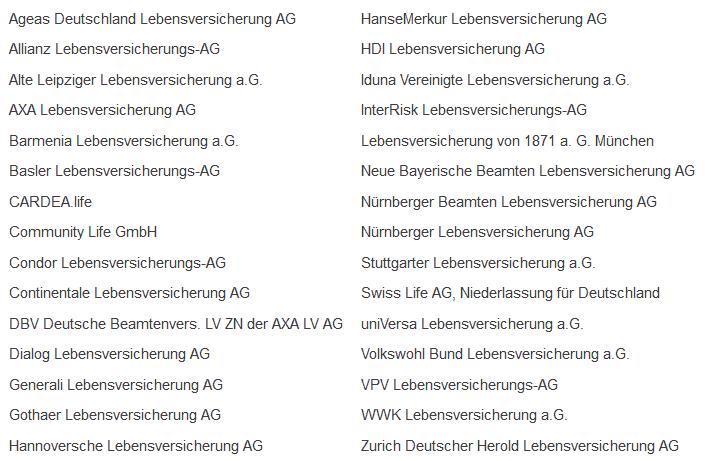 Berufsunfähigkeitsversicherung (BU) Liste 01/2020