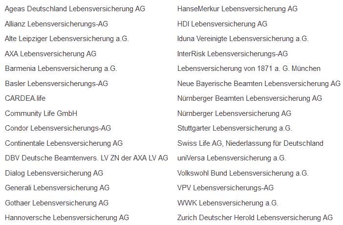 Berufsunfähigkeitsversicherung Vergleich (BU) Liste 03/2021